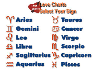 Professional Astrology Services