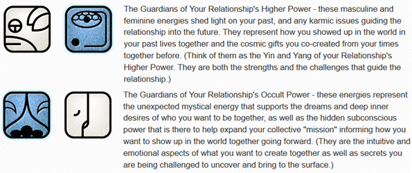 The Guardians of Your Relationship's Occult Power