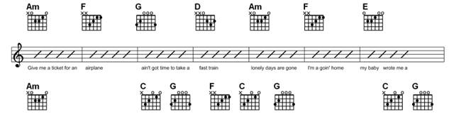 Adult-Guitar-music-chart