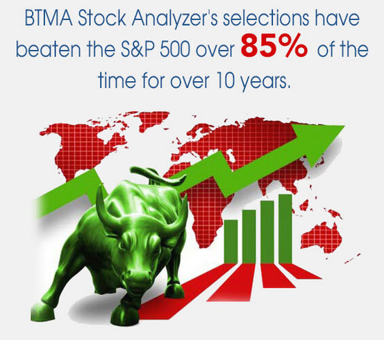 Beat the Market Stock Analyzer