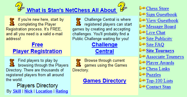 Stans-Netchess