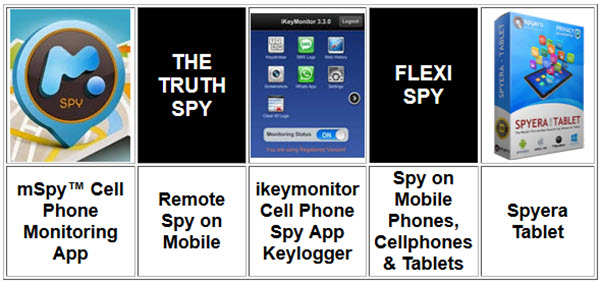 Spy on Mobile Phones, Cellphones & Tablets